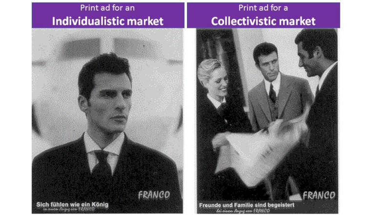 global-adaptations-to-print-ads-individualistic-collectivistic-markets-hofstede1